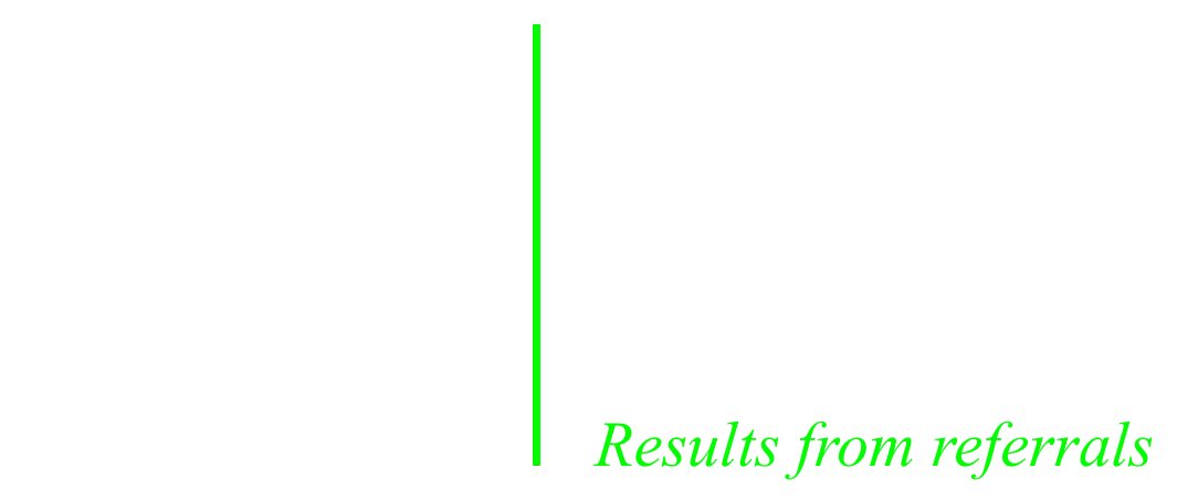 Moreton Business Network – Morayfield/Caboolture Networking Group